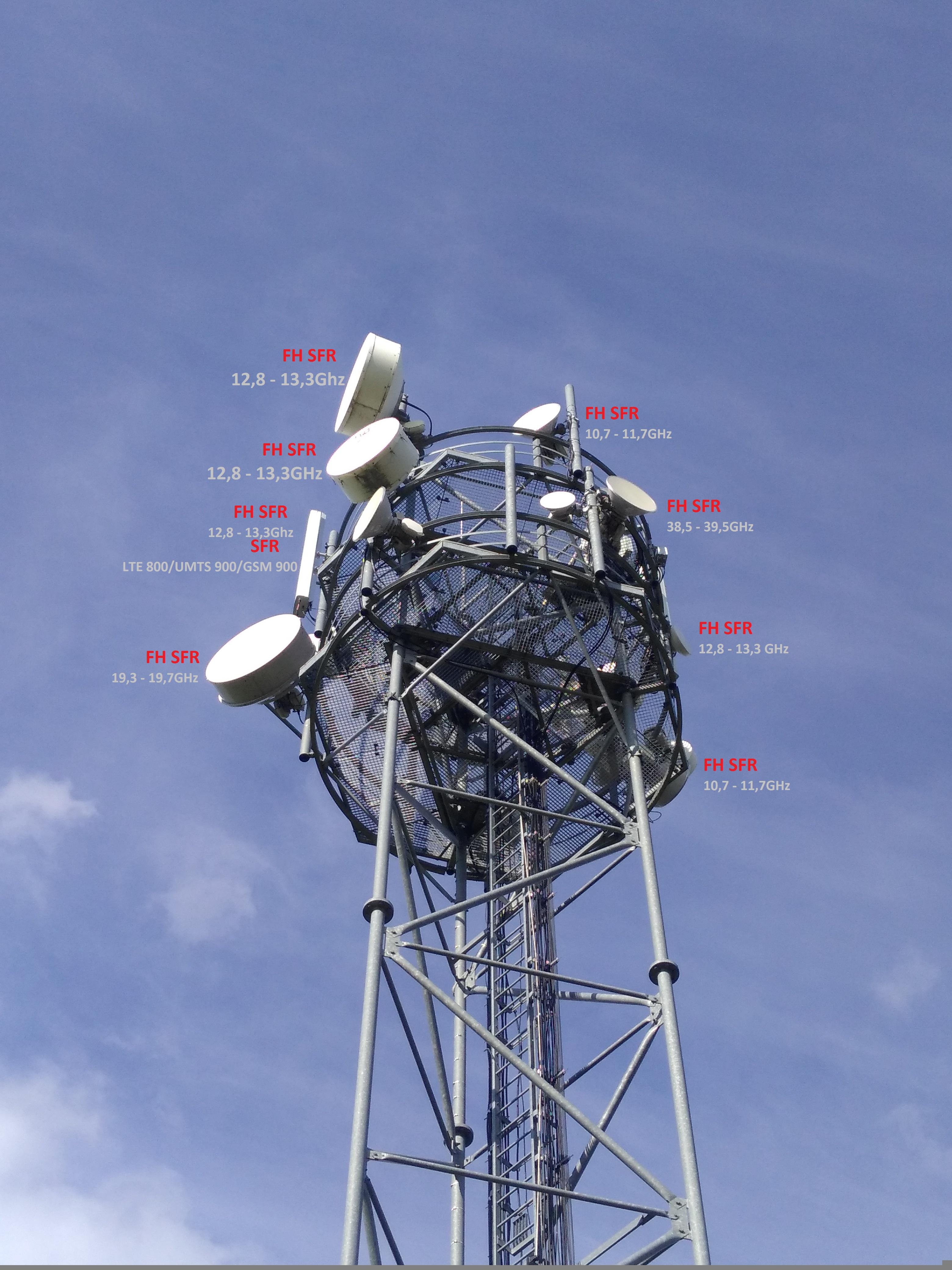 Antenne relais - GSM / FH (Légendée)